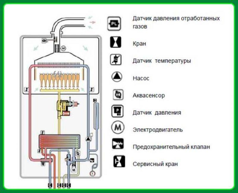 Cazan VAILLANT TURBOTEC PLUS VUW INT 282/5-5 (H-VE-RU)