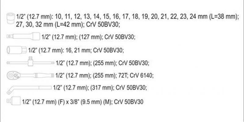 Set YATO YT-38741 (25 buc) Chei tubulare cu antrenor